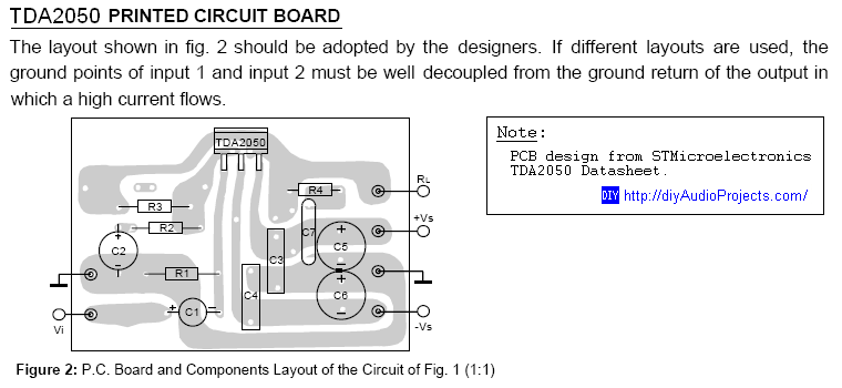 Figure 2: TDA2050 Hi-Fi Amplifier PCB Design