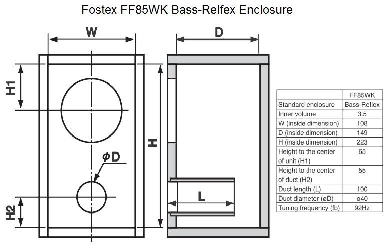 Diy-full-range-speaker-box - Best 4k Wallpapers