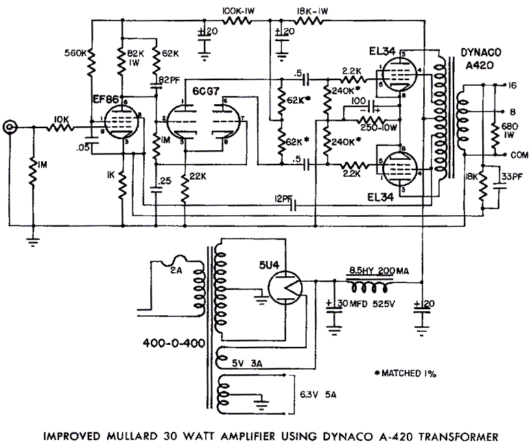 Tube Amplifier Circuit http://diyaudioprojects.com/Schematics/Mullard-EL34-Push-Pull-Dynaco-A420-Tube-Amp-Schematic.htm