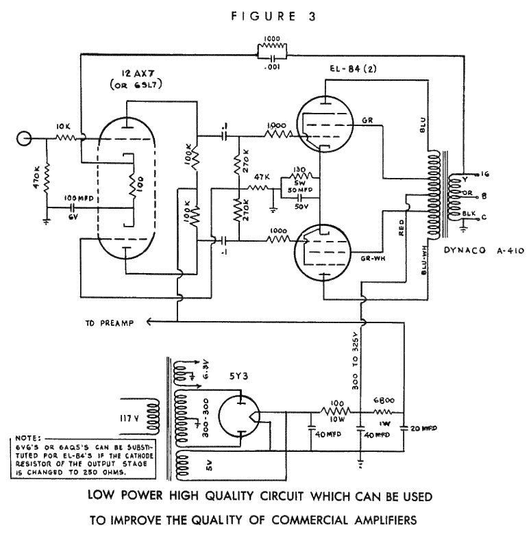 Push-Pull (PP) EL84 (6BQ5) or 6V6 (6AQ5) Tube Amp Schematic with Dynaco A-410 Transformers