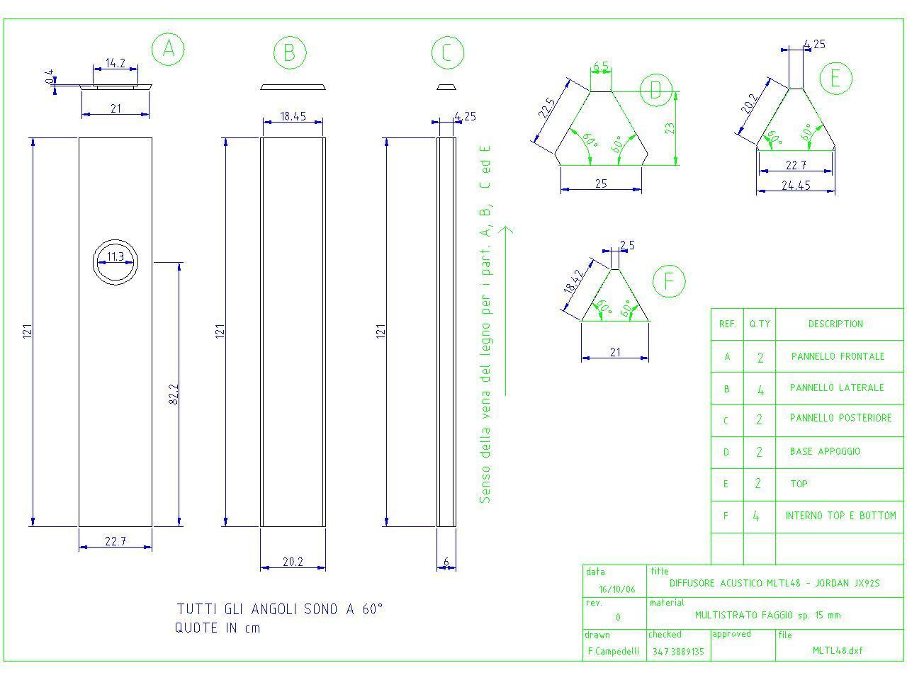 Transmission Line Loudspeaker Design Software – Migliori Pagine da