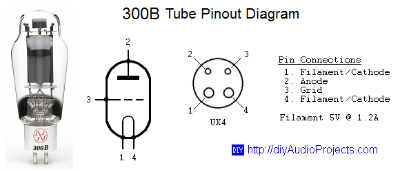 Tu 8200 in addition 845 Se besides Blog0062 besides Vessels likewise 2744449744473191. on vacuum tube power supply schematic