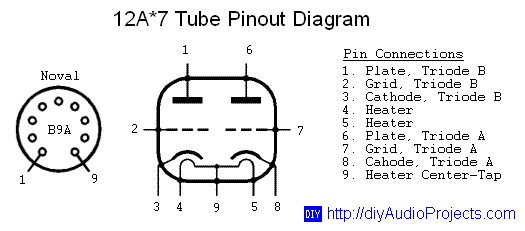 12ax7 tube wiring diagram diy wiring diagrams u2022 rh dancesalsa co 12AX7 Pinout 12AX7 Pinout