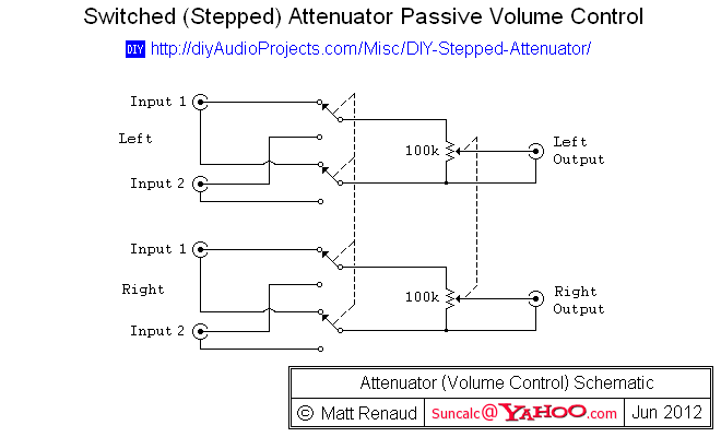 Switched (Stepped) Attenuator Passive Volume ControlDIY Audio Projects
