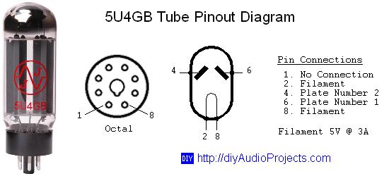 U Gb Tube Pinout Diagram on Pinout Diagrams