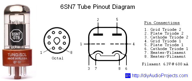 6sn7 twin triode vacuum tube pinout diagram